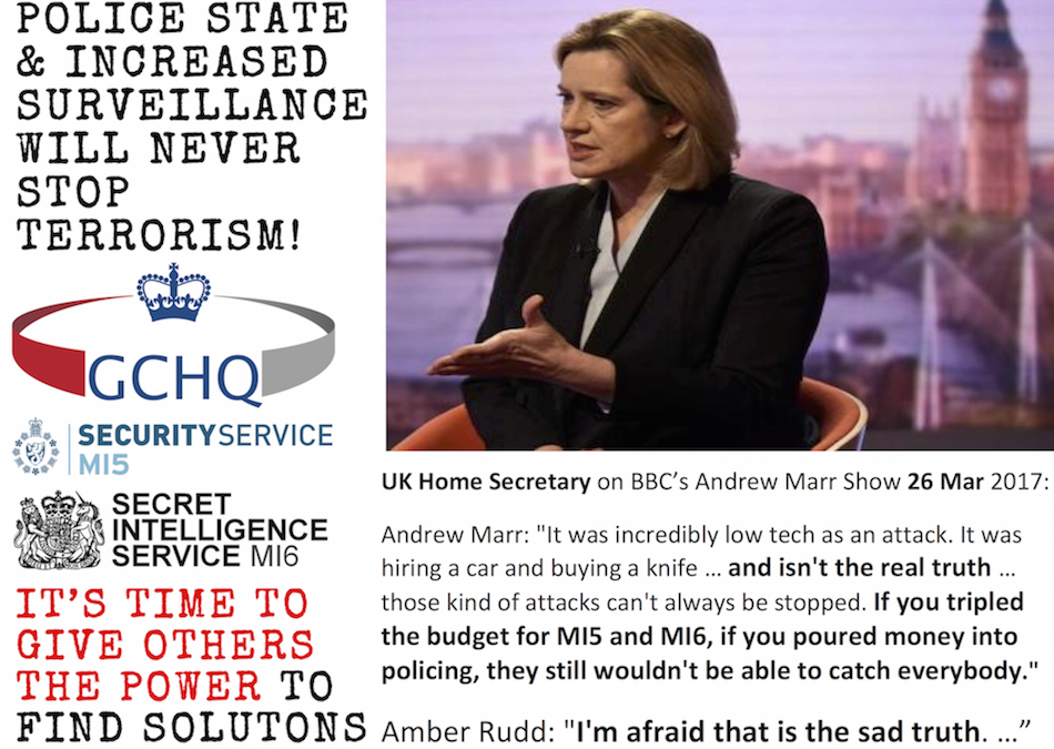 Secret services and surveillance is not the solution, admits Home Secretary